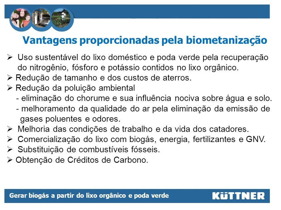 Vantagens proporcionadas pela biometanização