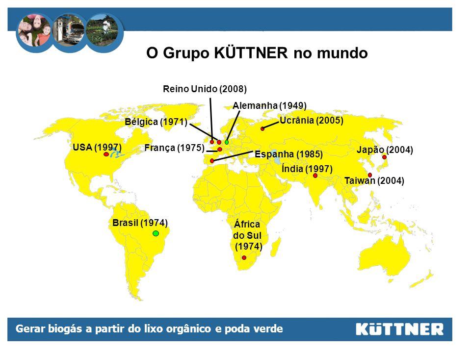 O Grupo KÜTTNER no mundo