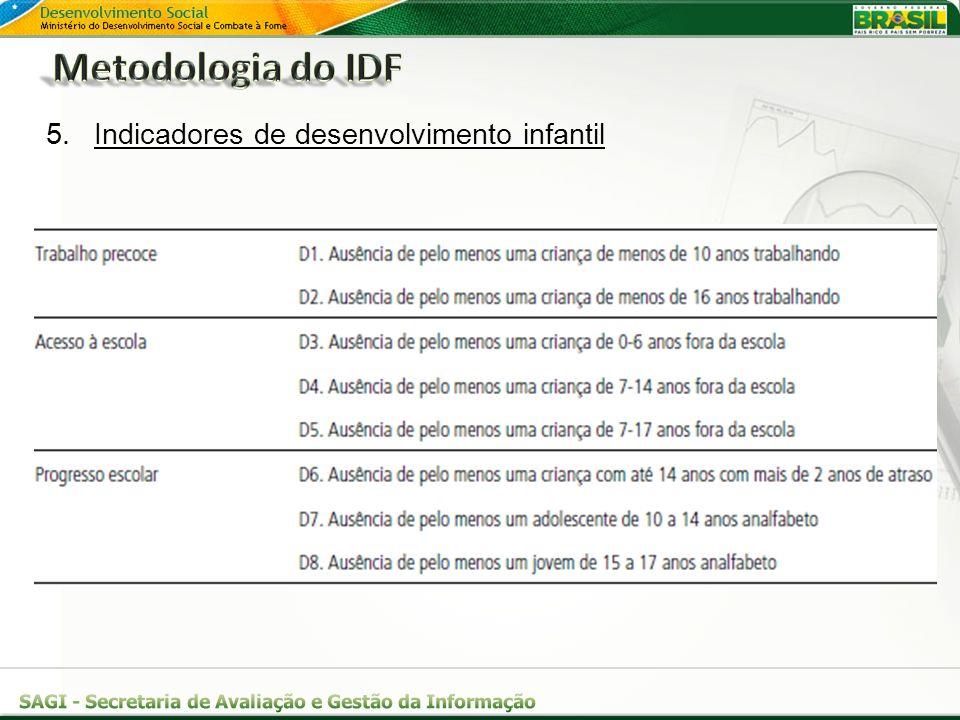 Metodologia do IDF Indicadores de desenvolvimento infantil