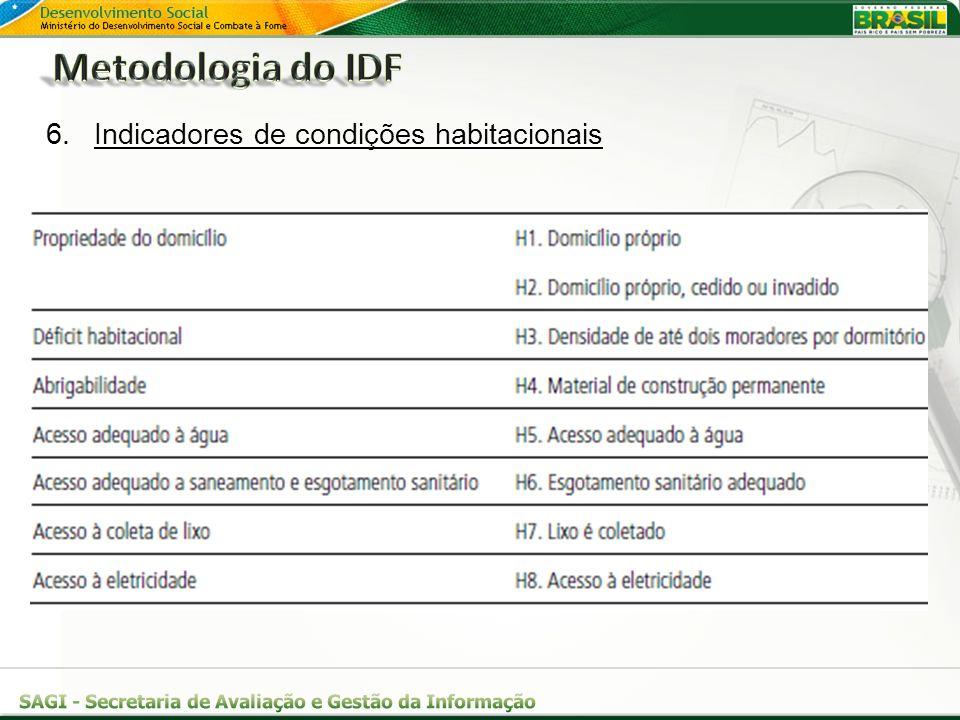 Metodologia do IDF Indicadores de condições habitacionais