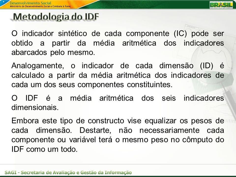 Metodologia do IDF O indicador sintético de cada componente (IC) pode ser obtido a partir da média aritmética dos indicadores abarcados pelo mesmo.