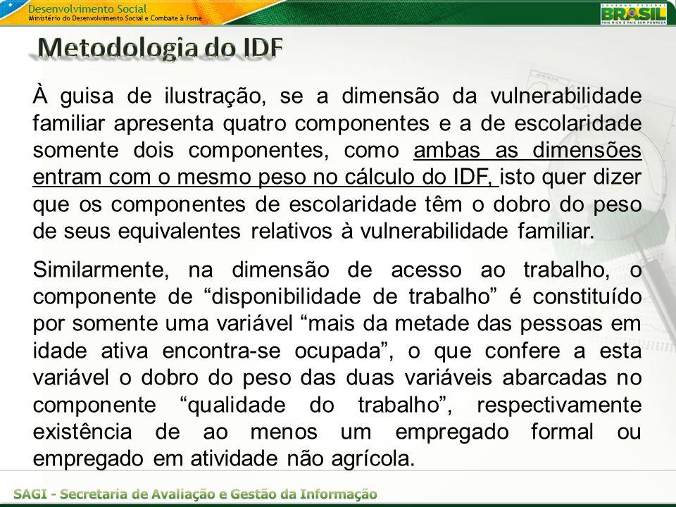 Metodologia do IDF