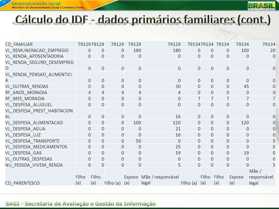 Cálculo do IDF - dados primários familiares (cont.)