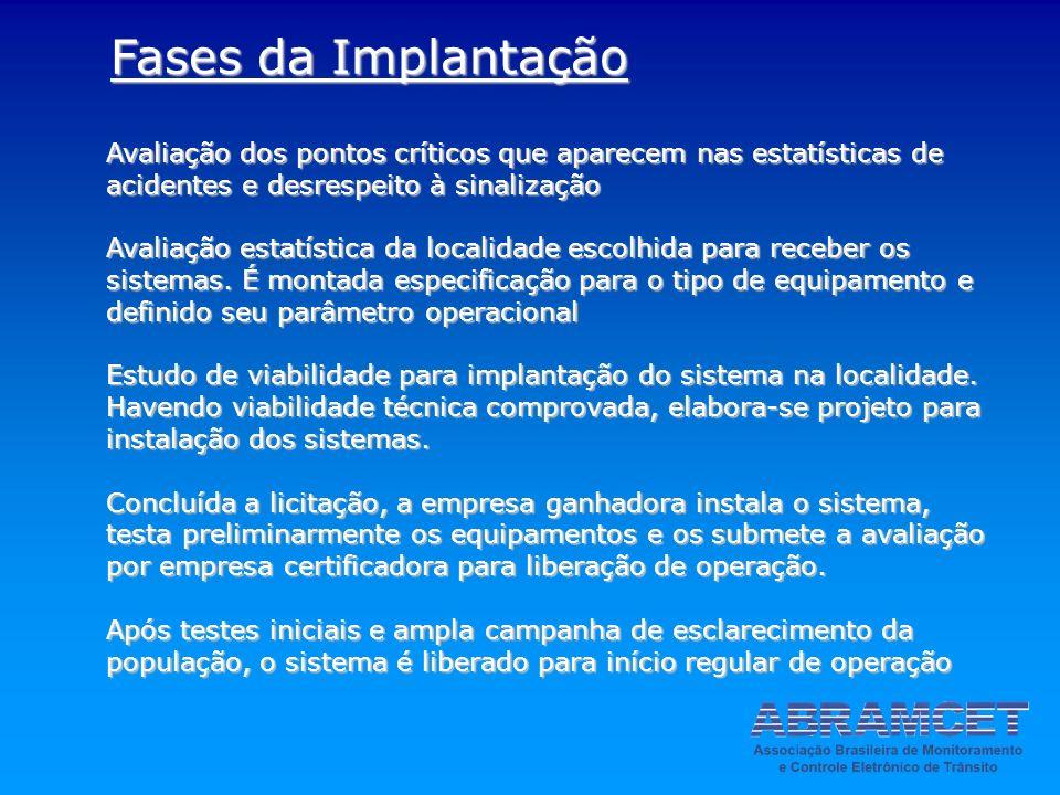 Fases da Implantação Avaliação dos pontos críticos que aparecem nas estatísticas de acidentes e desrespeito à sinalização.
