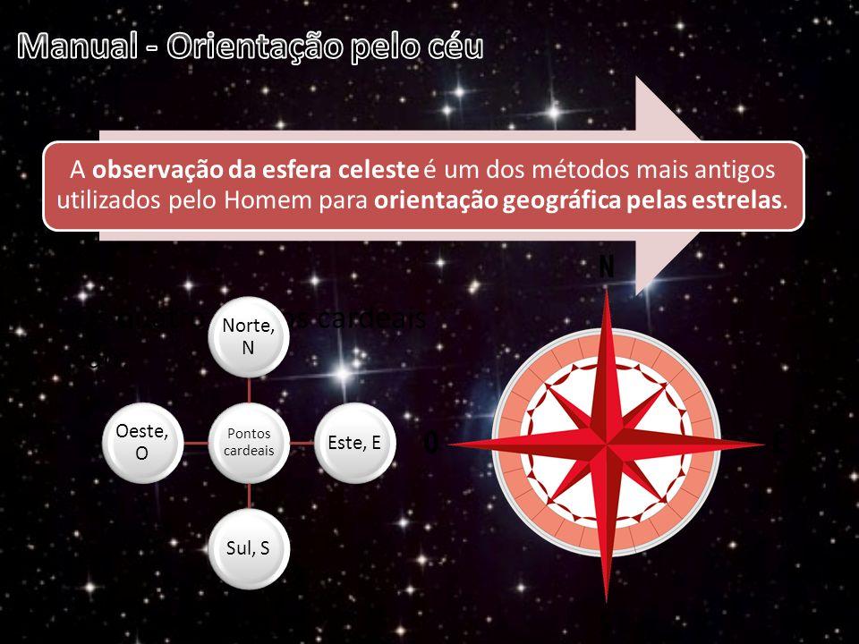 Manual - Orientação pelo céu