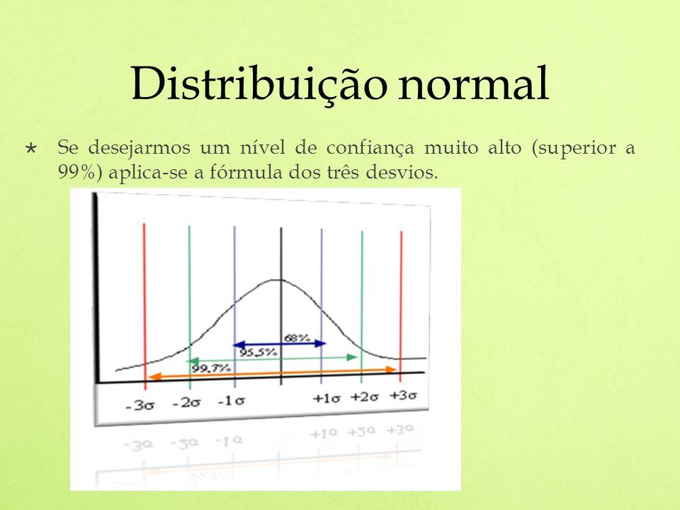 Distribuição normal Se desejarmos um nível de confiança muito alto (superior a 99%) aplica-se a fórmula dos três desvios.