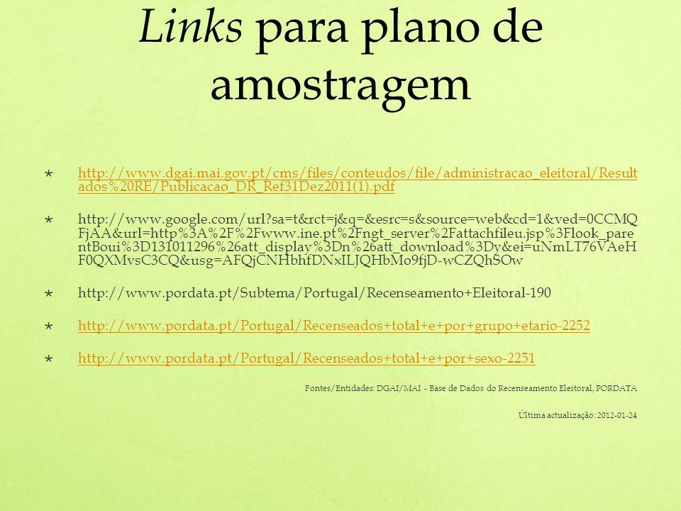 Links para plano de amostragem