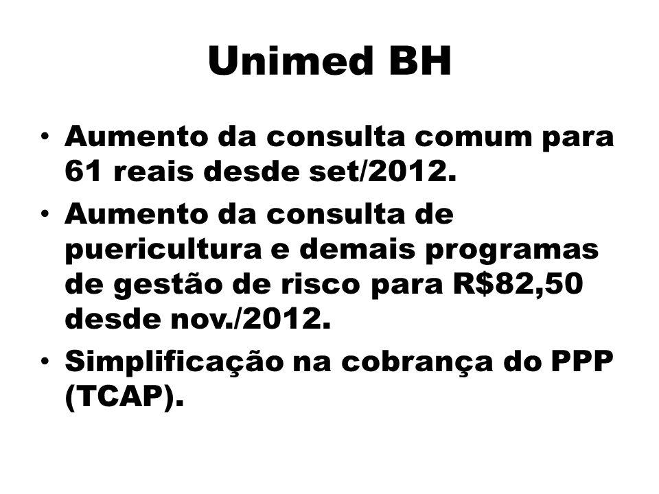 Unimed BH Aumento da consulta comum para 61 reais desde set/2012.