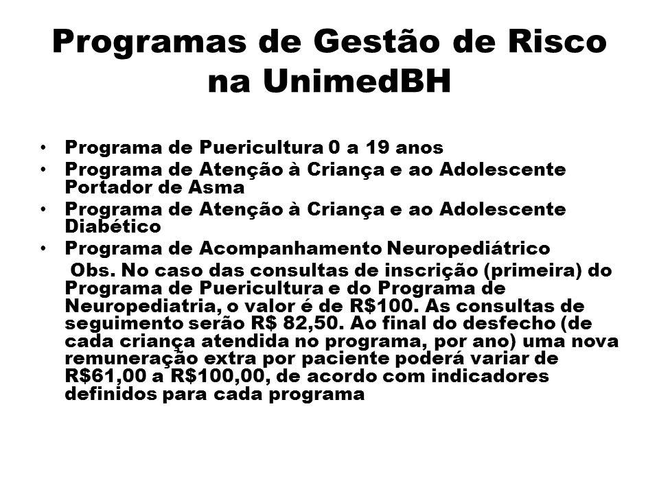 Programas de Gestão de Risco na UnimedBH