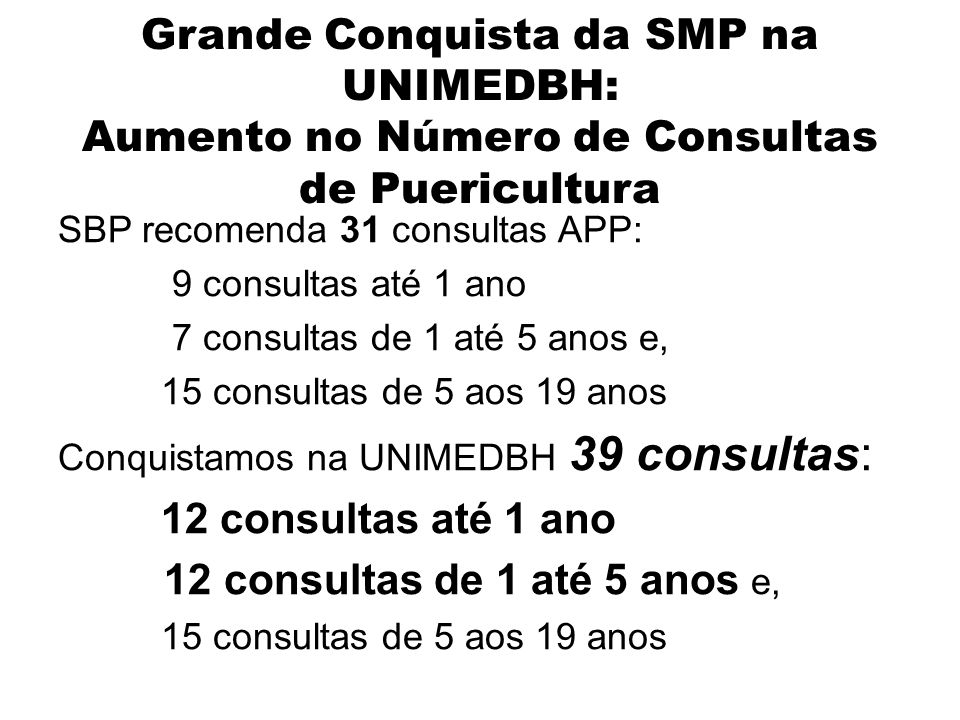 Grande Conquista da SMP na UNIMEDBH: Aumento no Número de Consultas de Puericultura