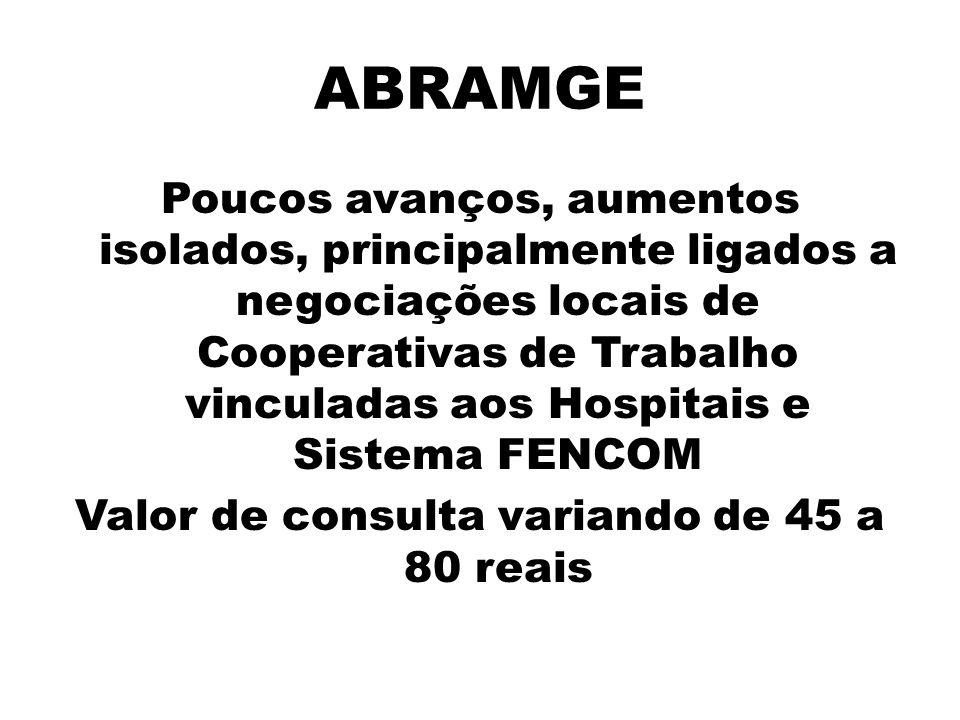 ABRAMGE