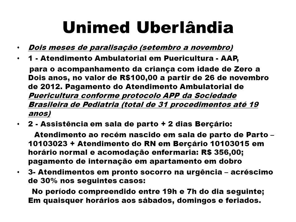 Unimed Uberlândia Dois meses de paralisação (setembro a novembro)