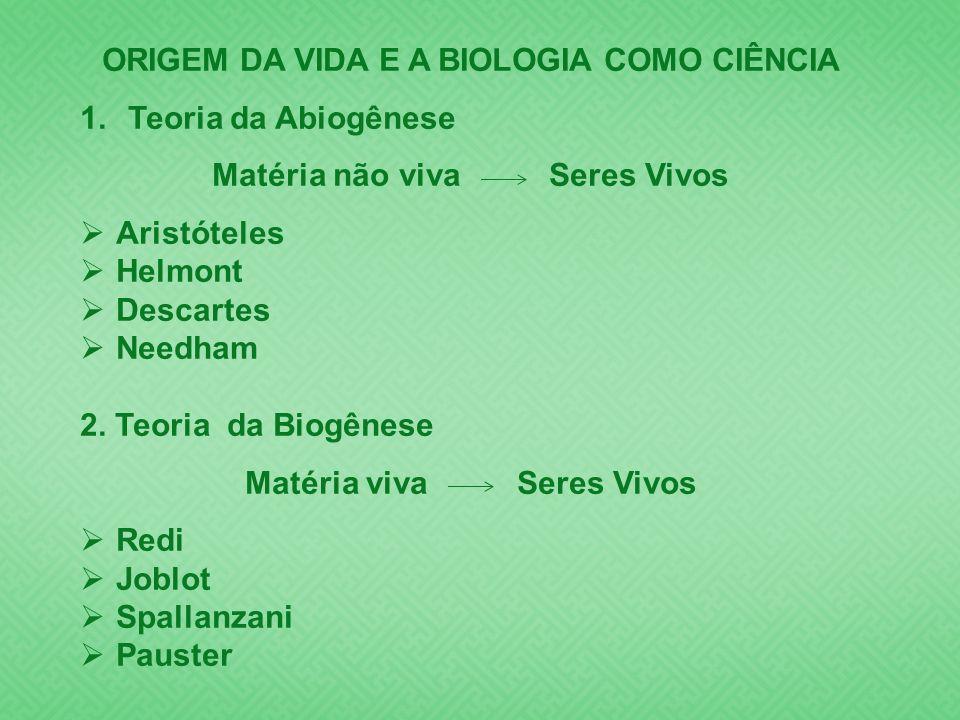 ORIGEM DA VIDA E A BIOLOGIA COMO CIÊNCIA Teoria da Abiogênese