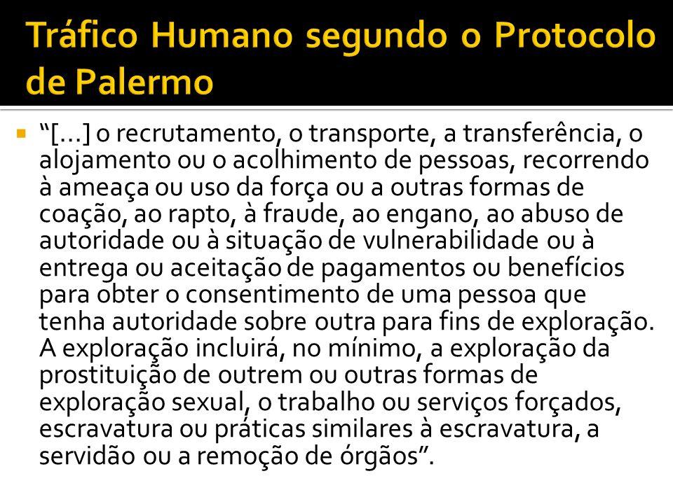 Tráfico Humano segundo o Protocolo de Palermo