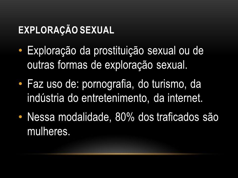 Nessa modalidade, 80% dos traficados são mulheres.