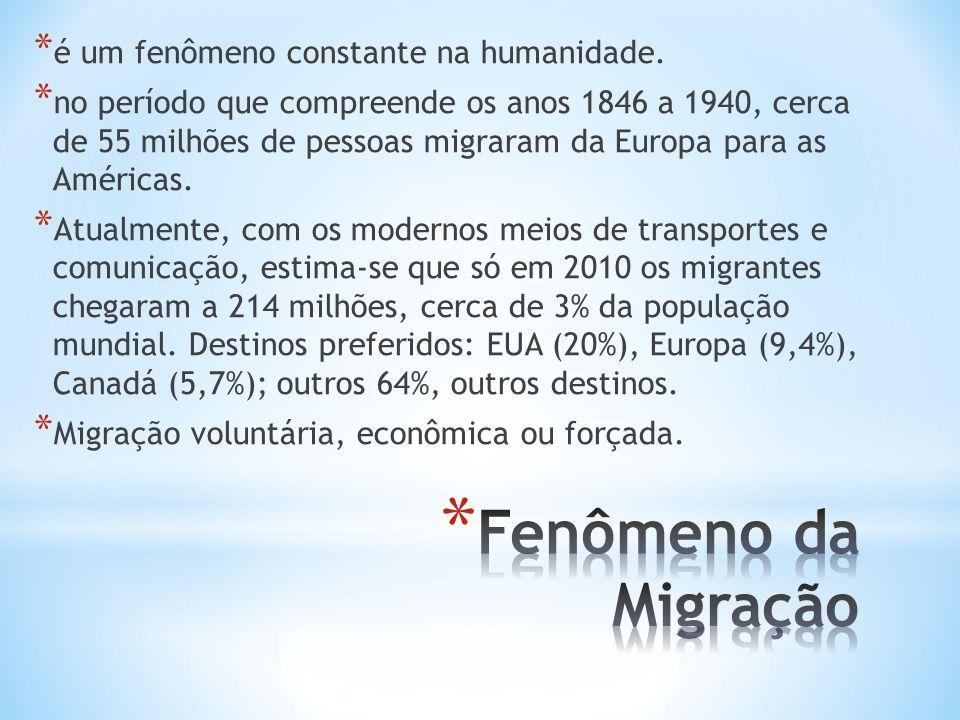 Fenômeno da Migração é um fenômeno constante na humanidade.