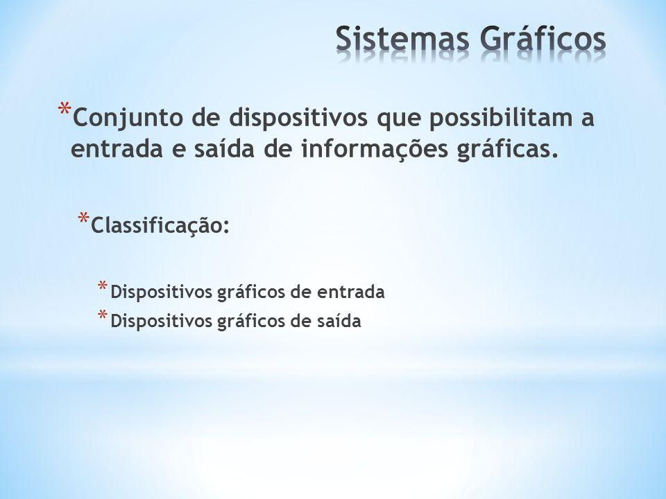 Sistemas Gráficos Conjunto de dispositivos que possibilitam a entrada e saída de informações gráficas.