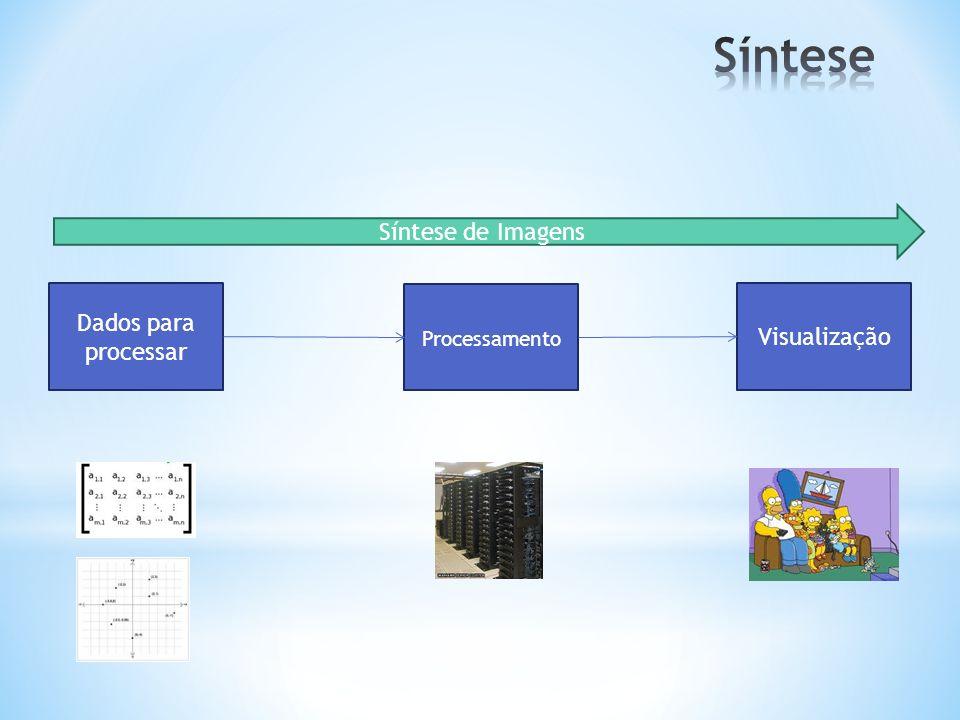 Síntese Síntese de Imagens Dados para processar Visualização