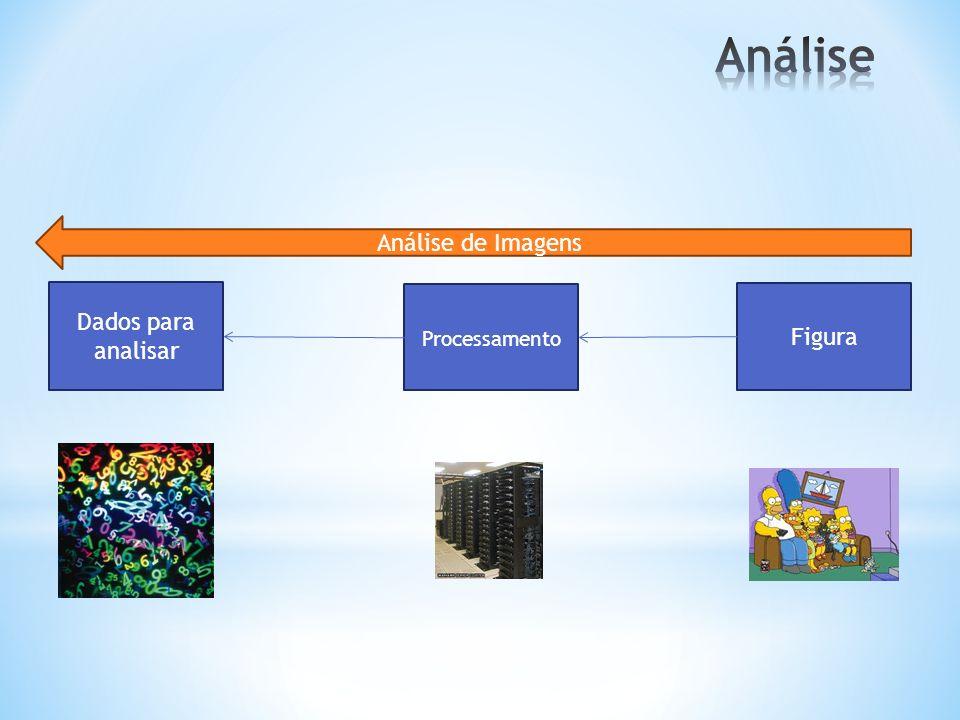 Análise Análise de Imagens Dados para analisar Processamento Figura