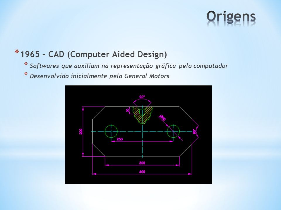 Origens 1965 – CAD (Computer Aided Design)