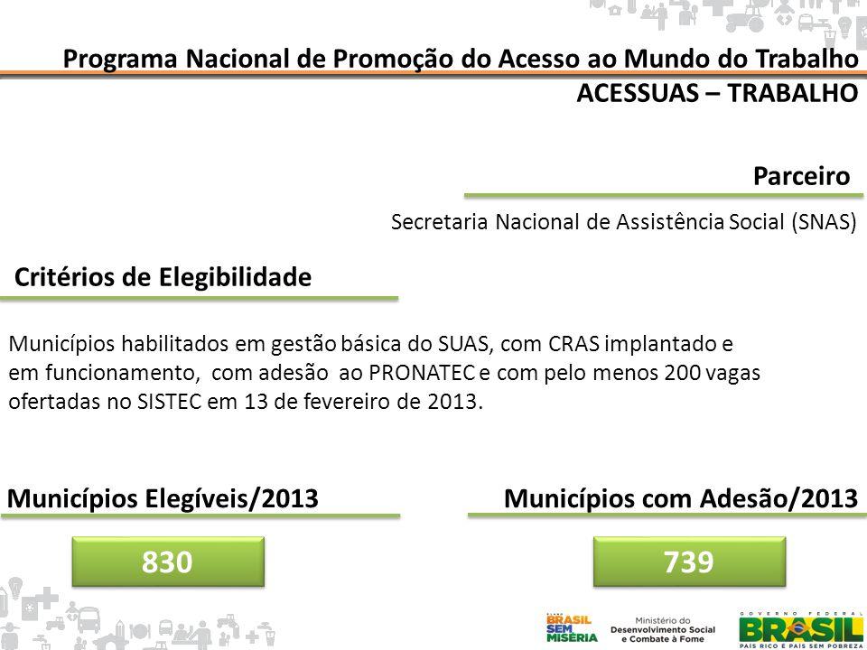 830 739 Programa Nacional de Promoção do Acesso ao Mundo do Trabalho