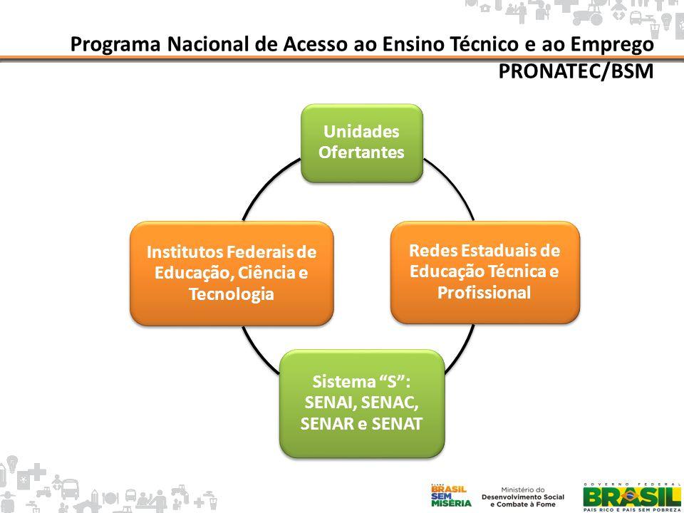 Programa Nacional de Acesso ao Ensino Técnico e ao Emprego PRONATEC/BSM