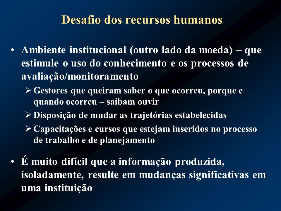 Desafio dos recursos humanos
