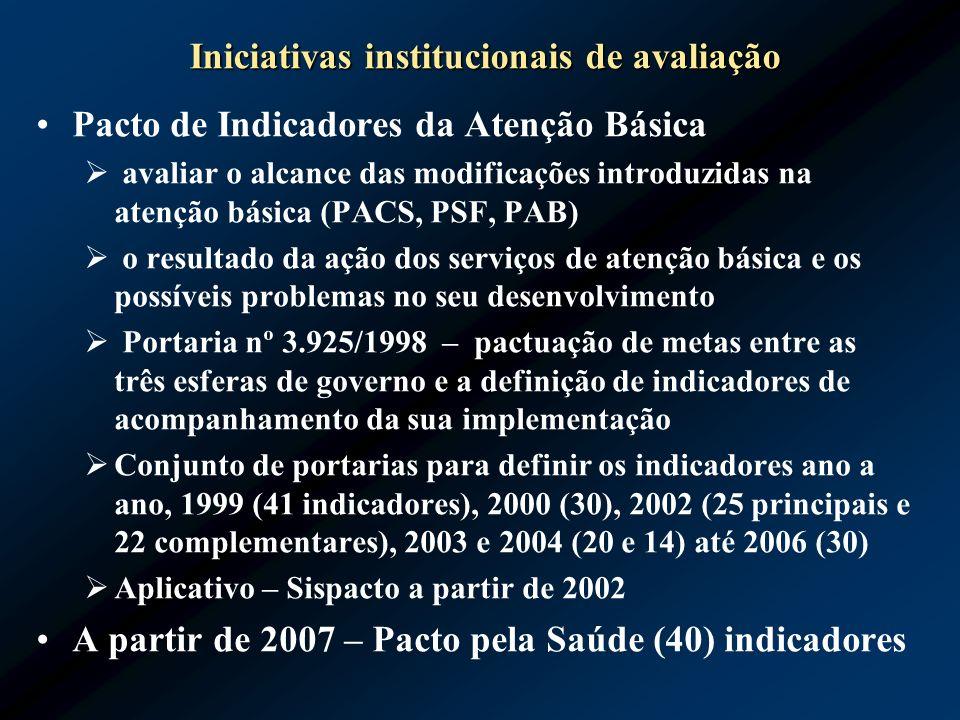 Iniciativas institucionais de avaliação