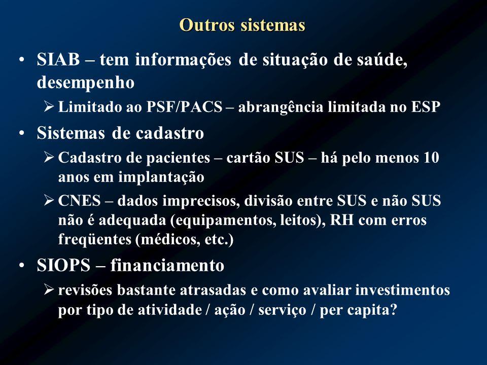 SIAB – tem informações de situação de saúde, desempenho