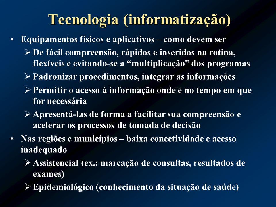 Tecnologia (informatização)