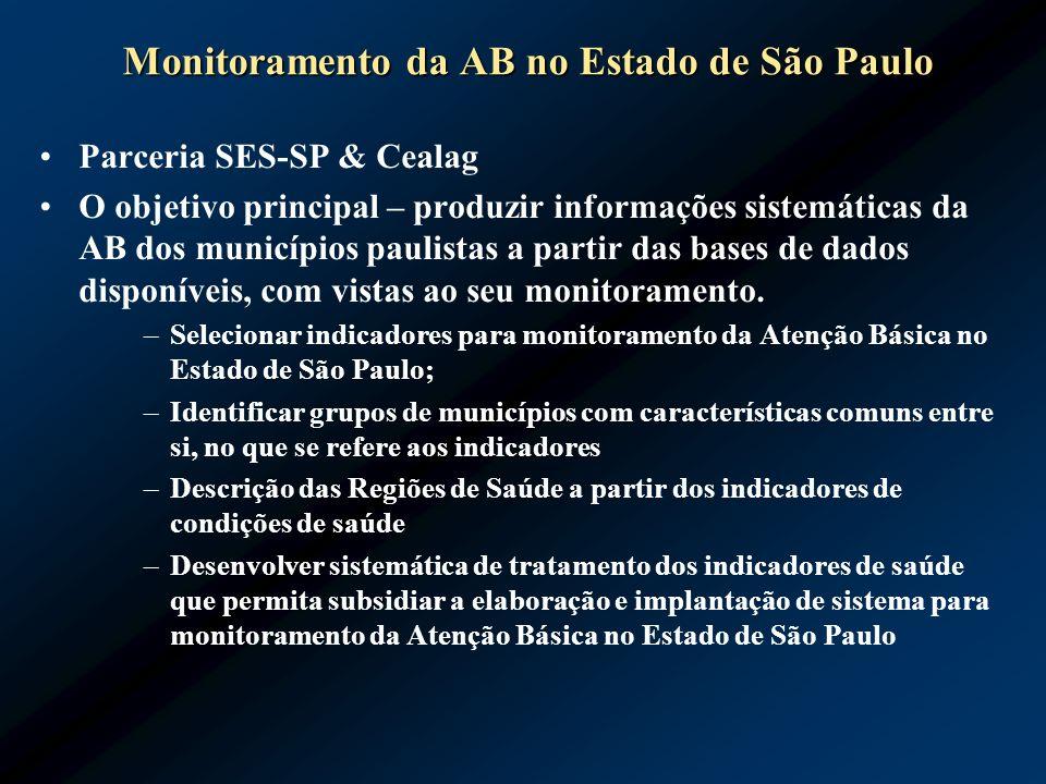Monitoramento da AB no Estado de São Paulo
