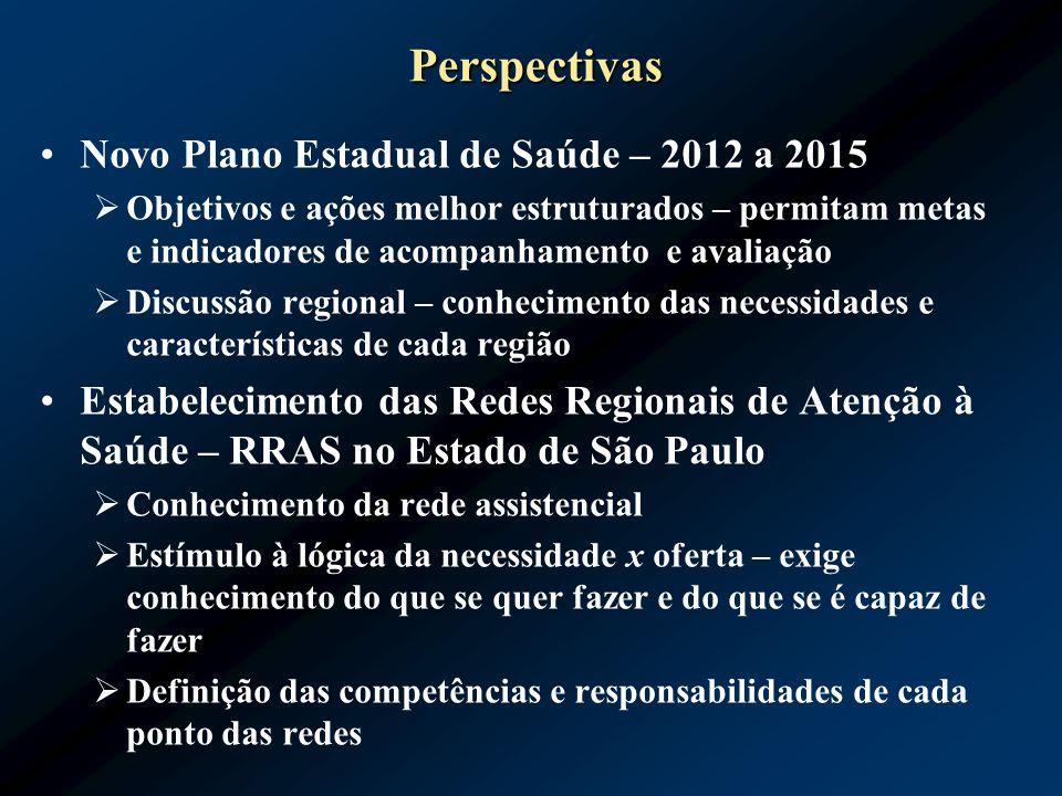 Perspectivas Novo Plano Estadual de Saúde – 2012 a 2015