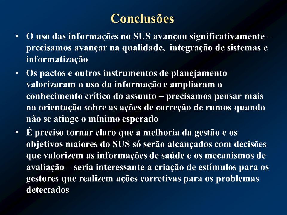 Conclusões O uso das informações no SUS avançou significativamente – precisamos avançar na qualidade, integração de sistemas e informatização.