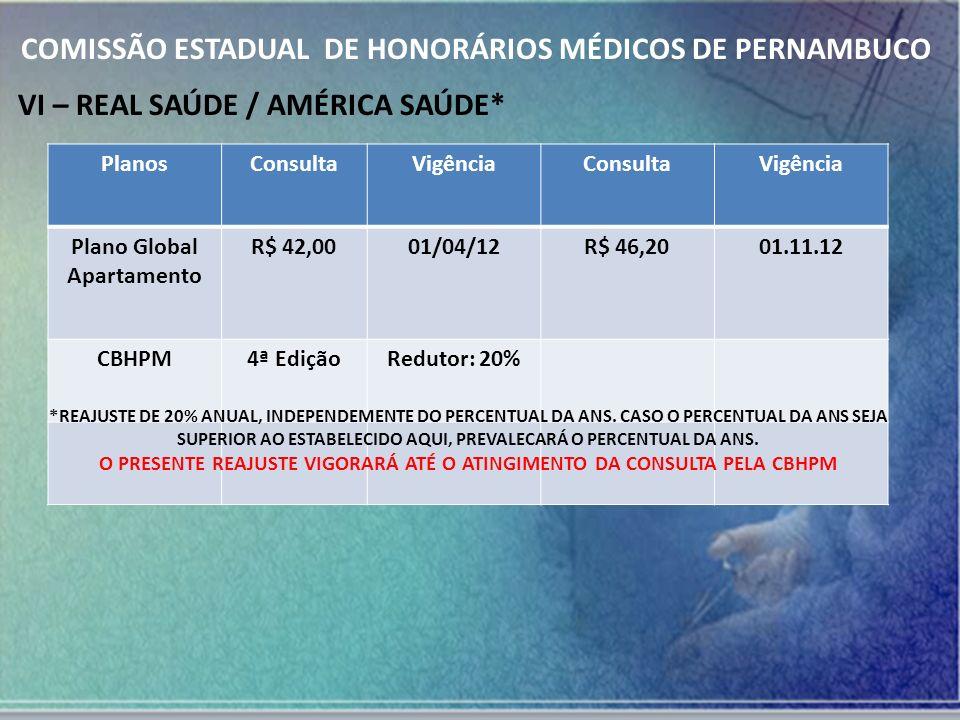 COMISSÃO ESTADUAL DE HONORÁRIOS MÉDICOS DE PERNAMBUCO