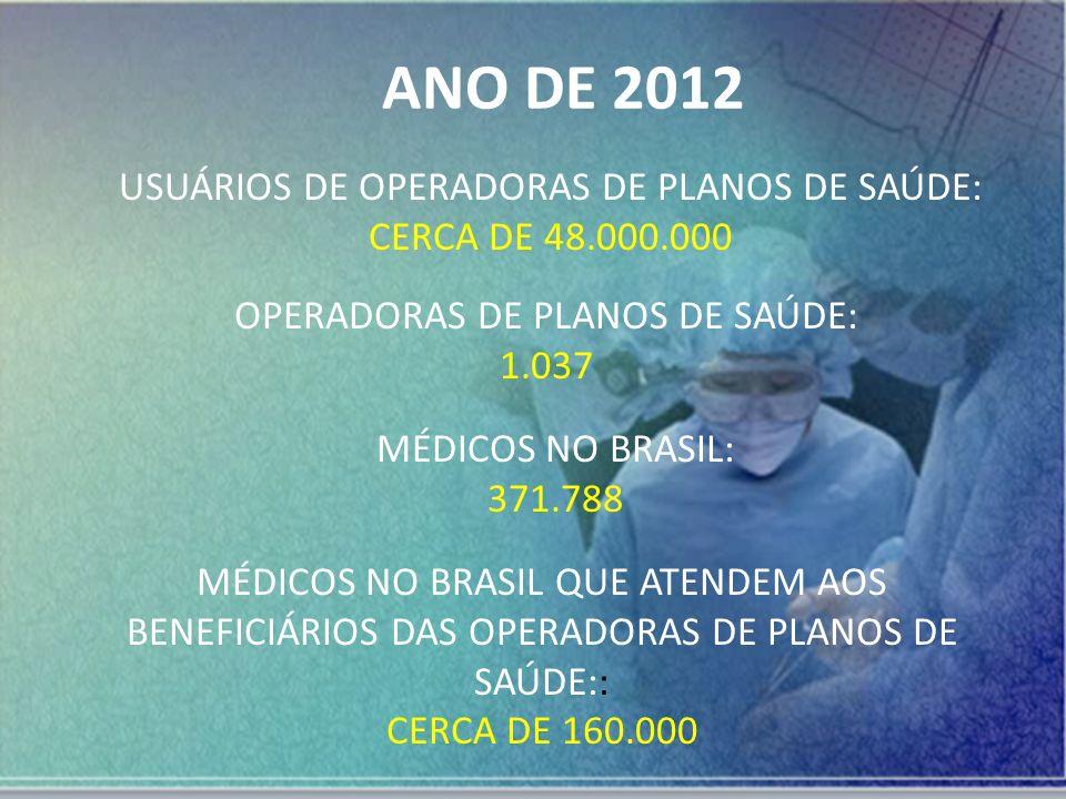 USUÁRIOS DE OPERADORAS DE PLANOS DE SAÚDE: CERCA DE 48.000.000