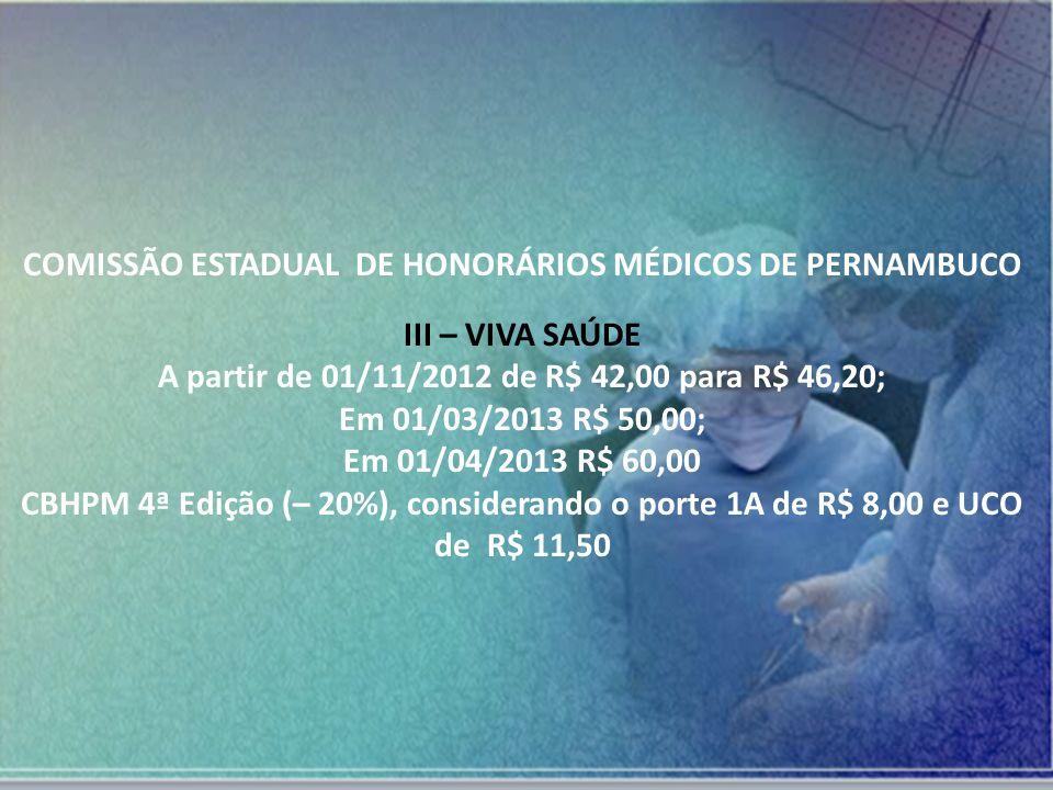 COMISSÃO ESTADUAL DE HONORÁRIOS MÉDICOS DE PERNAMBUCO III – VIVA SAÚDE
