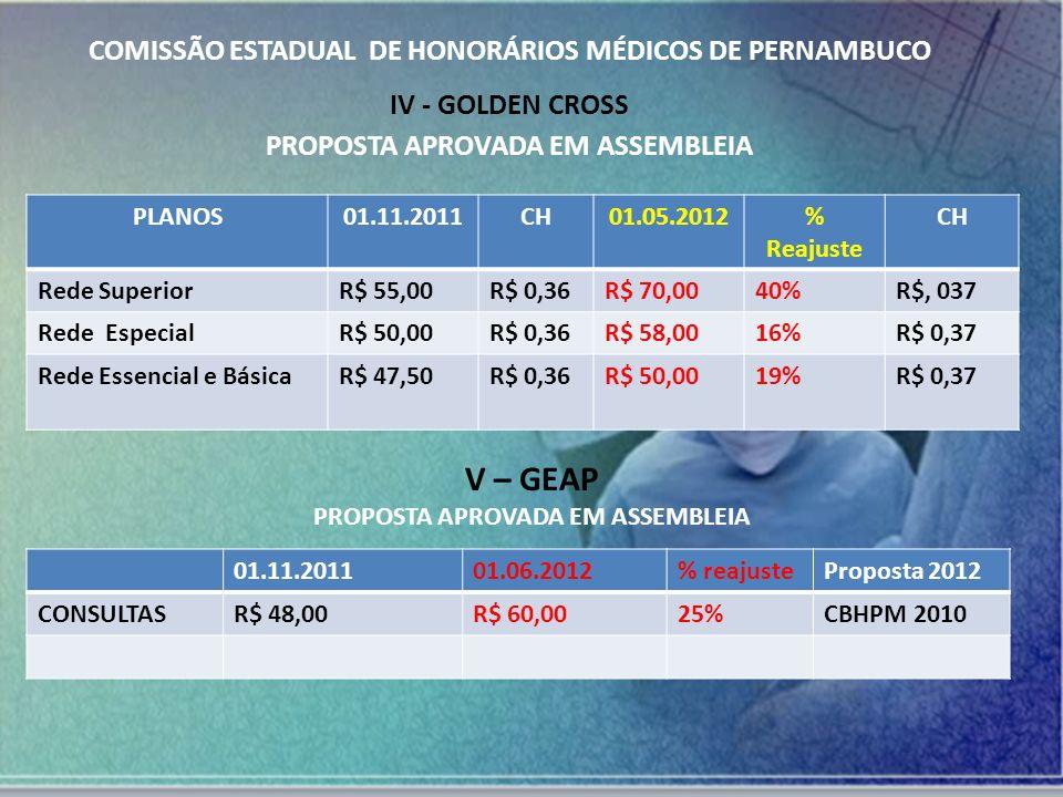 V – GEAP COMISSÃO ESTADUAL DE HONORÁRIOS MÉDICOS DE PERNAMBUCO