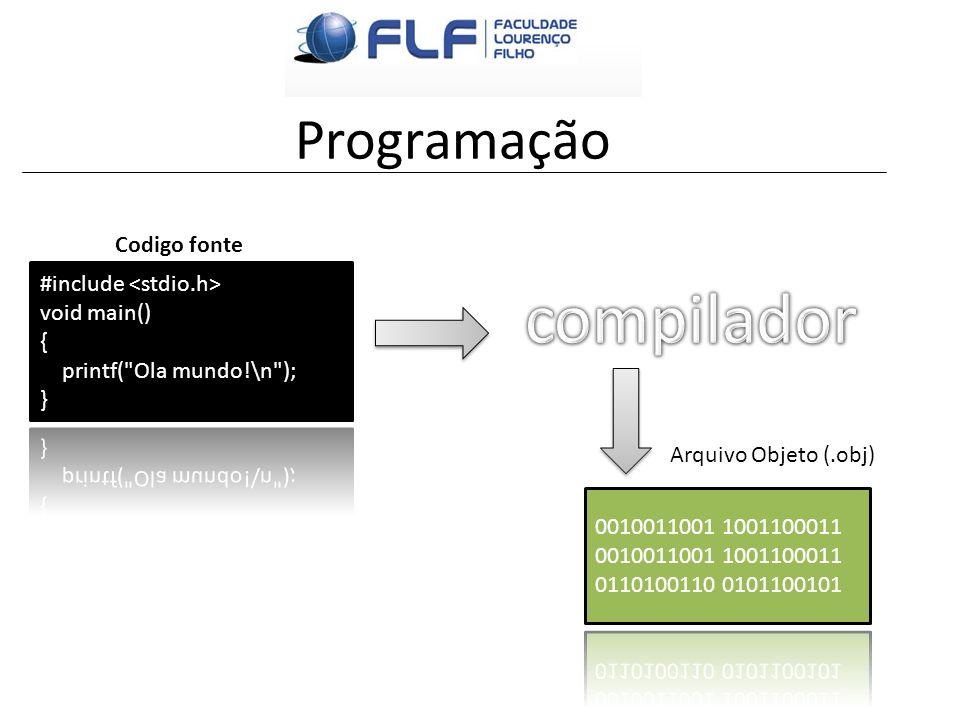 compilador Programação Codigo fonte #include <stdio.h>