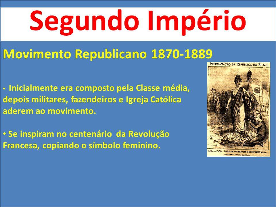 Segundo Império Movimento Republicano 1870-1889