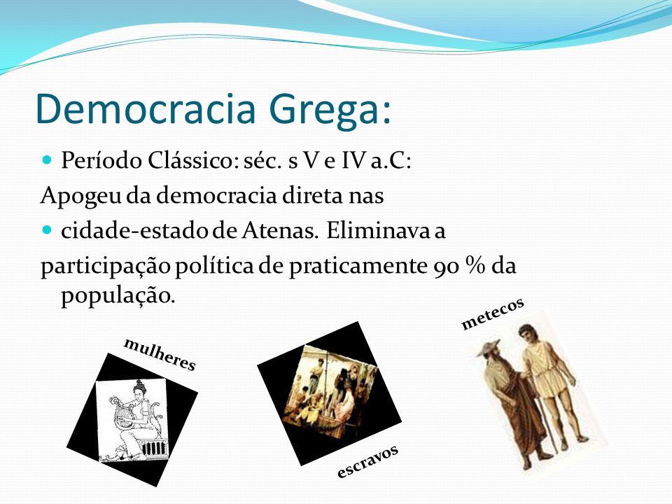 Democracia Grega: Período Clássico: séc. s V e IV a.C: