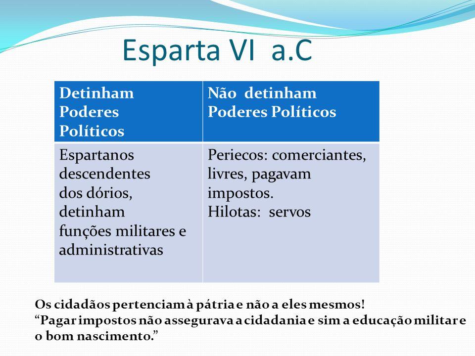 Esparta VI a.C Detinham Poderes Políticos