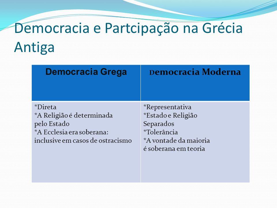Democracia e Partcipação na Grécia Antiga