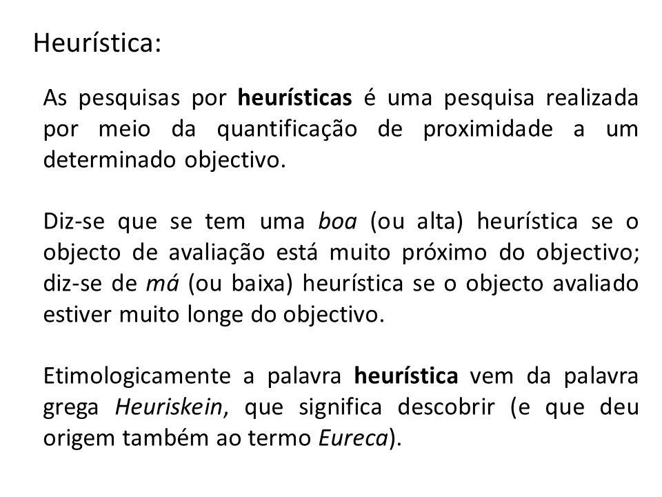 Heurística: As pesquisas por heurísticas é uma pesquisa realizada por meio da quantificação de proximidade a um determinado objectivo.