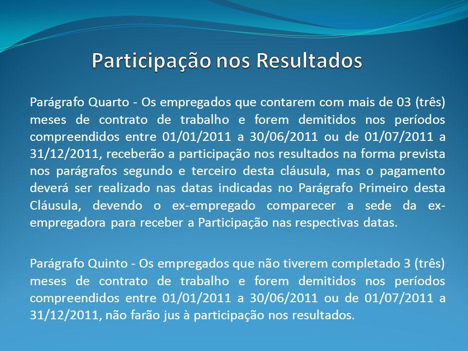 Participação nos Resultados