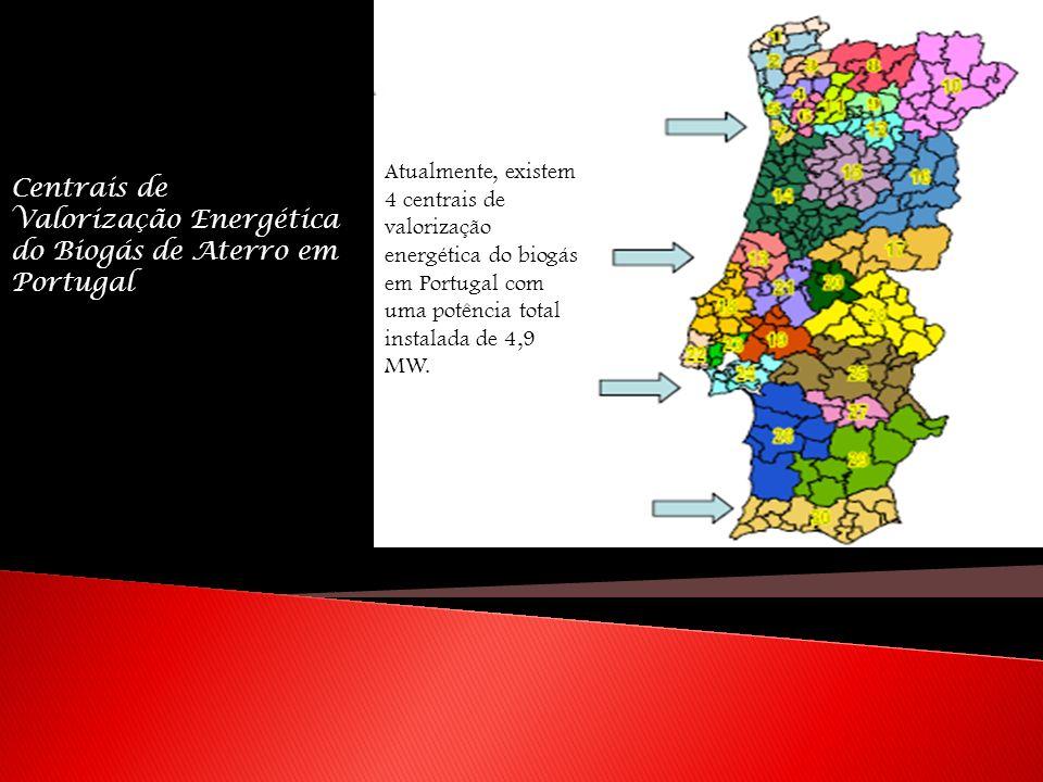 Centrais de Valorização Energética do Biogás de Aterro em Portugal