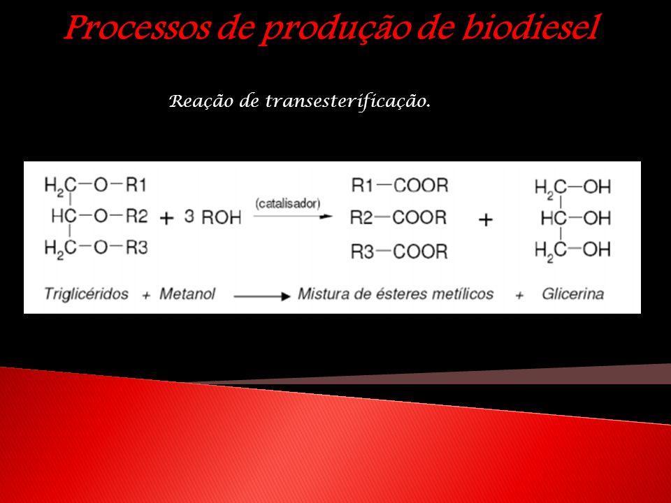 Processos de produção de biodiesel