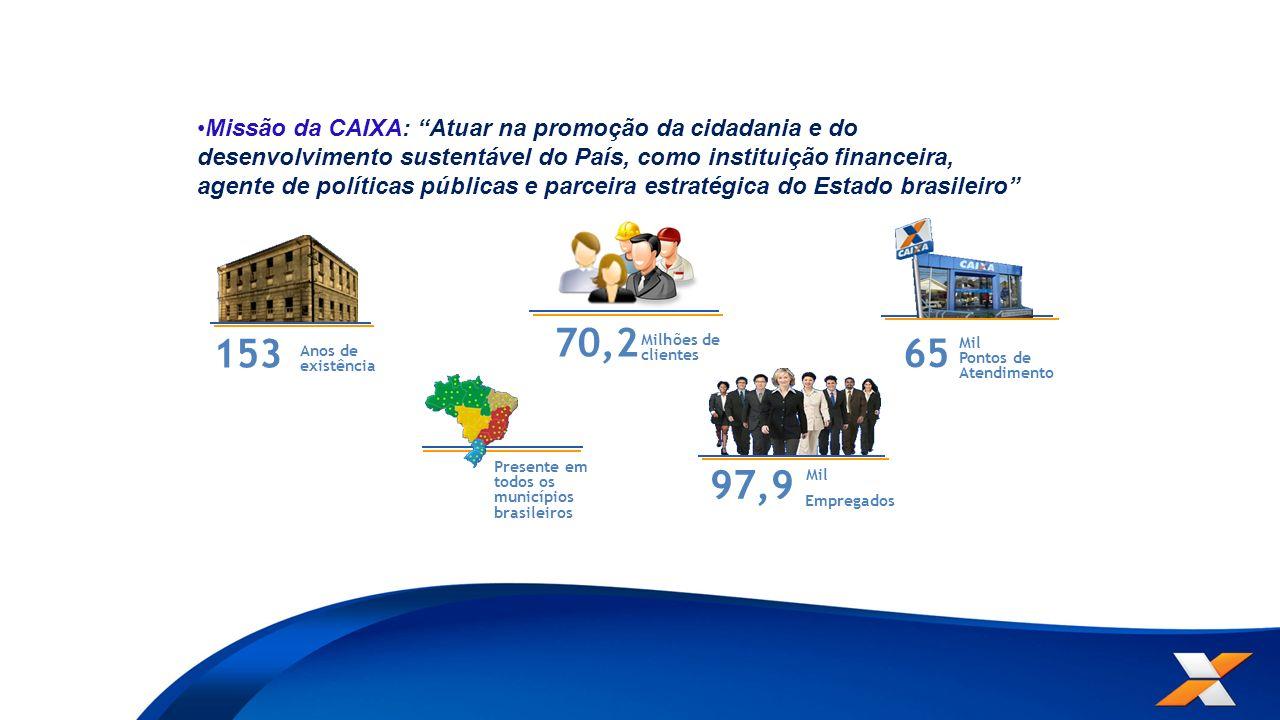 Missão da CAIXA: Atuar na promoção da cidadania e do desenvolvimento sustentável do País, como instituição financeira, agente de políticas públicas e parceira estratégica do Estado brasileiro