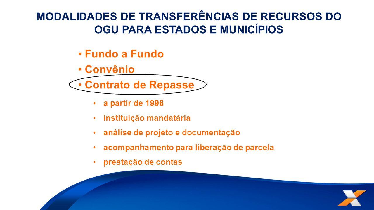 MODALIDADES DE TRANSFERÊNCIAS DE RECURSOS DO OGU PARA ESTADOS E MUNICÍPIOS