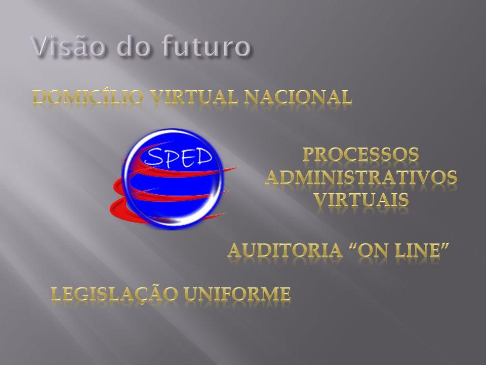 Domicílio virtual nacional Processos administrativos virtuais