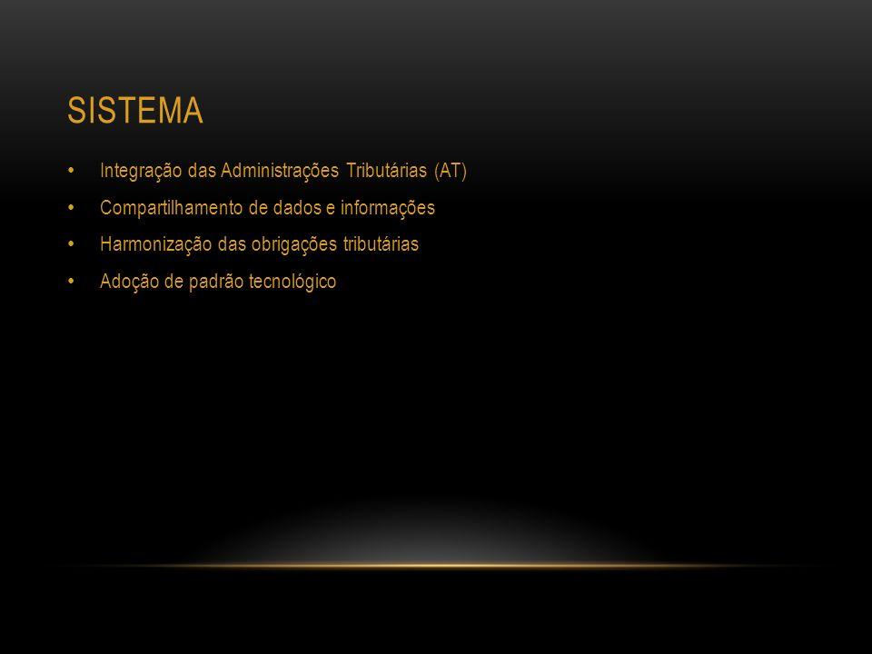 SISTEMA Integração das Administrações Tributárias (AT)